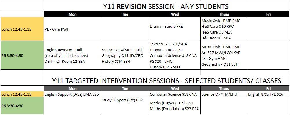Y11 interventions