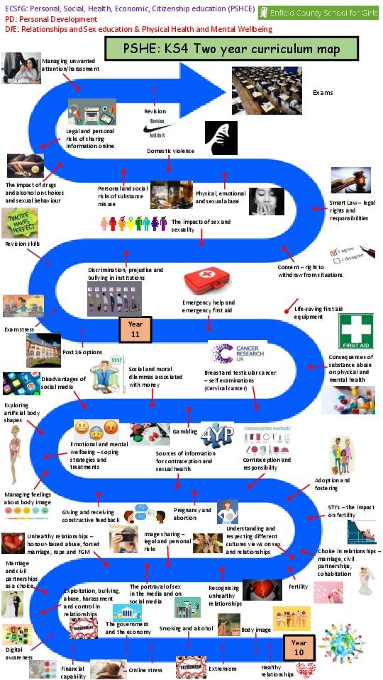 PSHE curriculum map2s